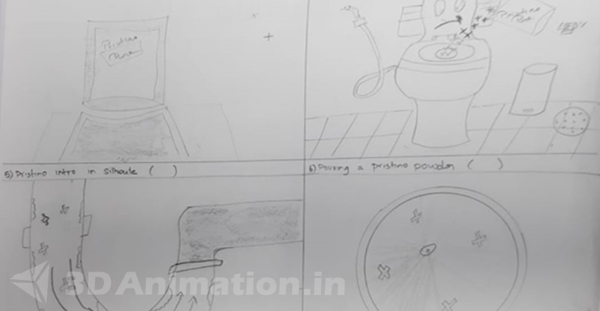 Story Board of Animated Sales Video-Pristino pure