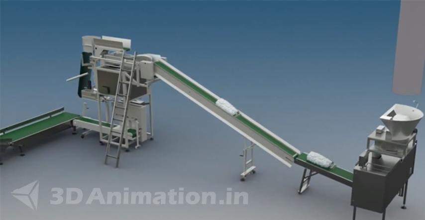 3D Mechanical Animation process