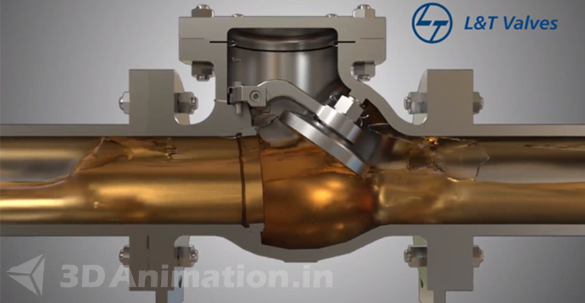 Mechanical Engineering Animation - LnT