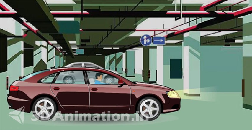 Animation process of Product videos for marketing