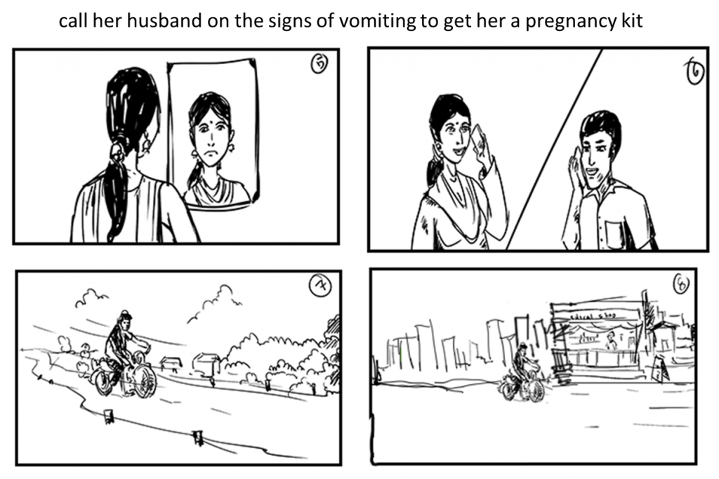 Storyboard of marketing animation